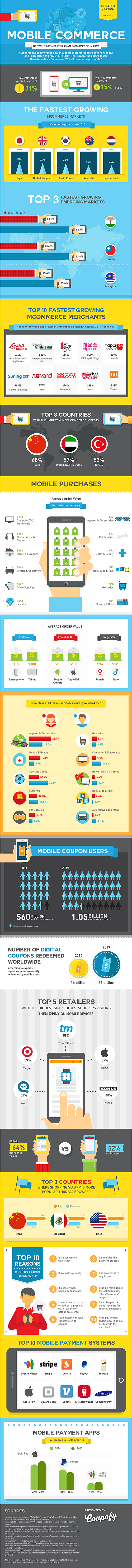 mCommerce-infographic_update_March16_w500px (1)